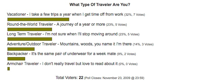 what type of traveler are you
