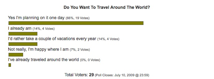 do you want to travel around the world