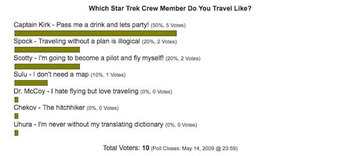 star trek travel poll