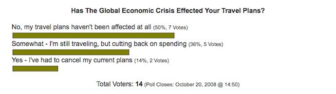global economic crisis travel plans poll